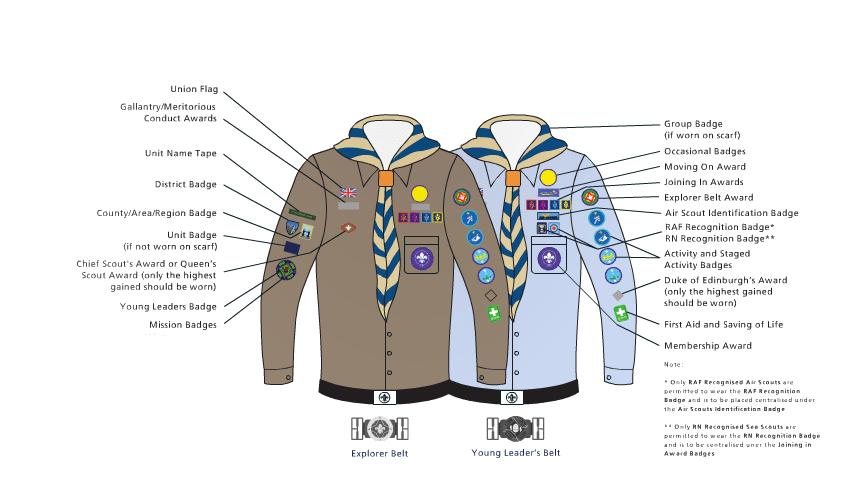 Explorer Badge Positions – Crawley District Scouts