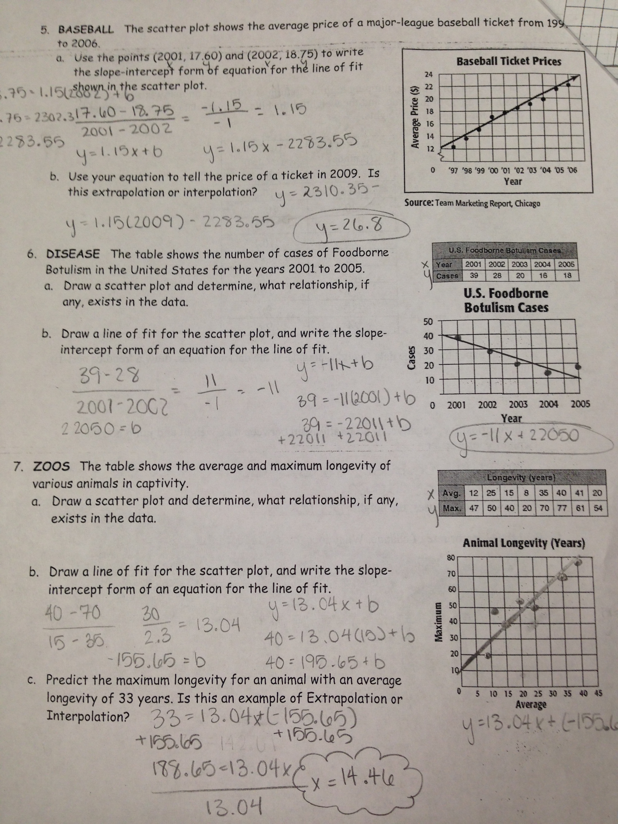 Practice With Scatter Plots Worksheet