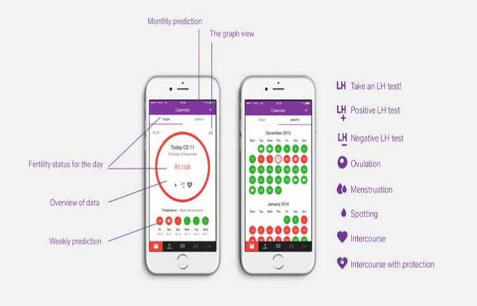 fertility apps replace birth control