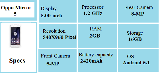 Oppo Mirror 5 specifications