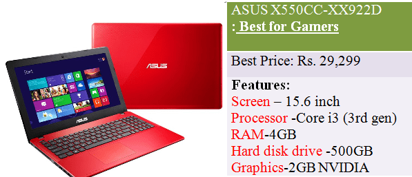 ASUS X550CC-XX922D full specifications