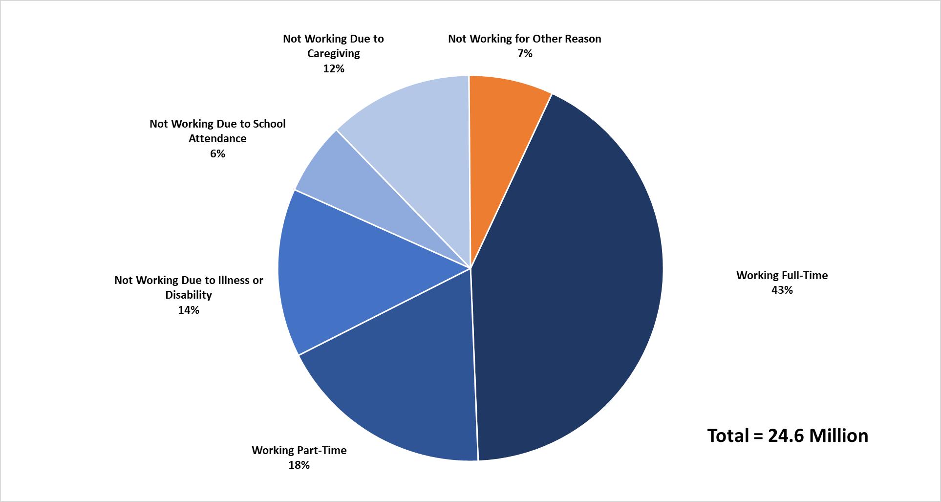 chart-1a