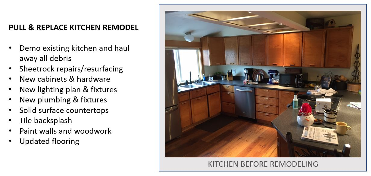 Pull and replace kitchen remodel