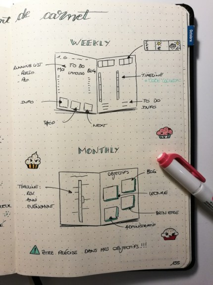 Idée - présentation - weekly log