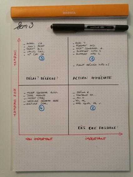 Bujo - travail - gestion temps