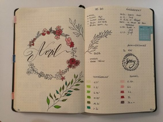 Exemple - monthly - log