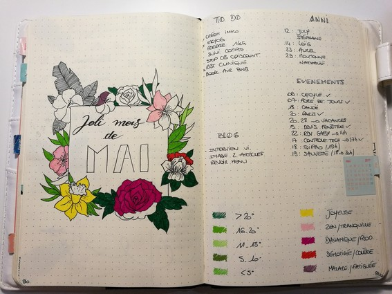 Monthly - spread - bujo