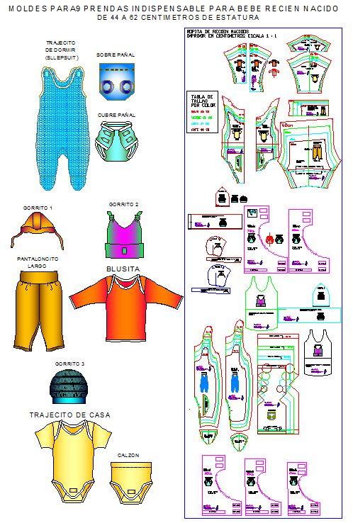 Tallaje de patrones de 10 prendas indispensables recienacidos