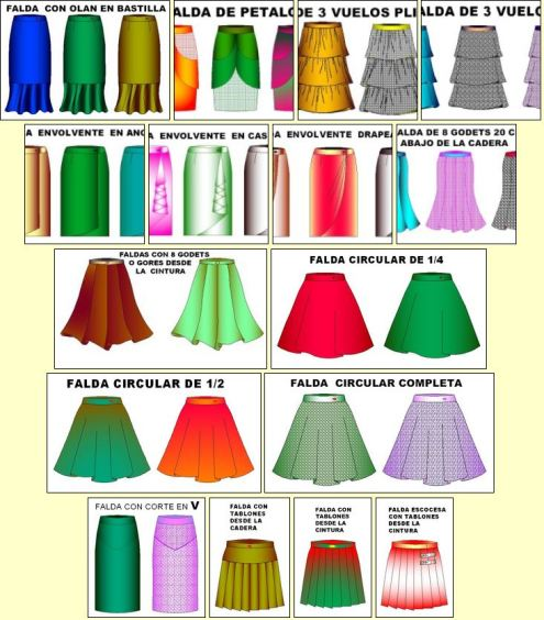 Software para obtener los moldes de los modelos clásicos de faldas femeninas.