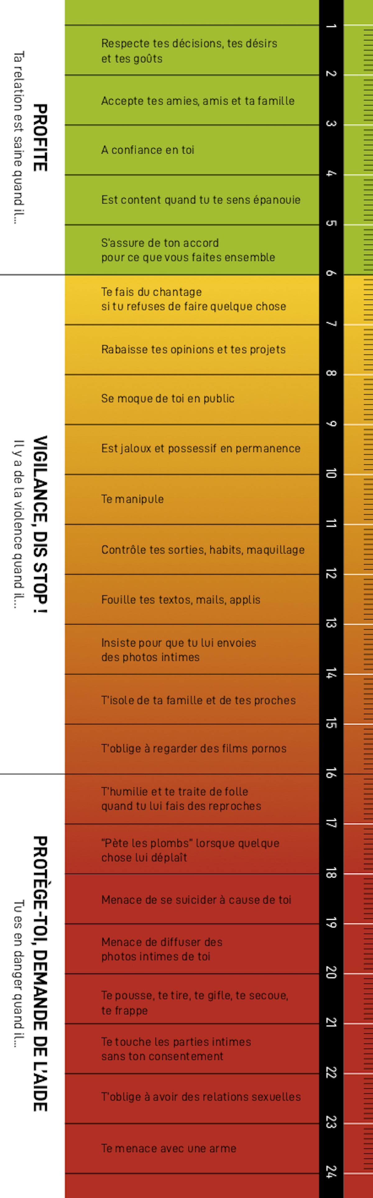 Affiche du Crédits : Centre Hubertine Auclert Violentomètre