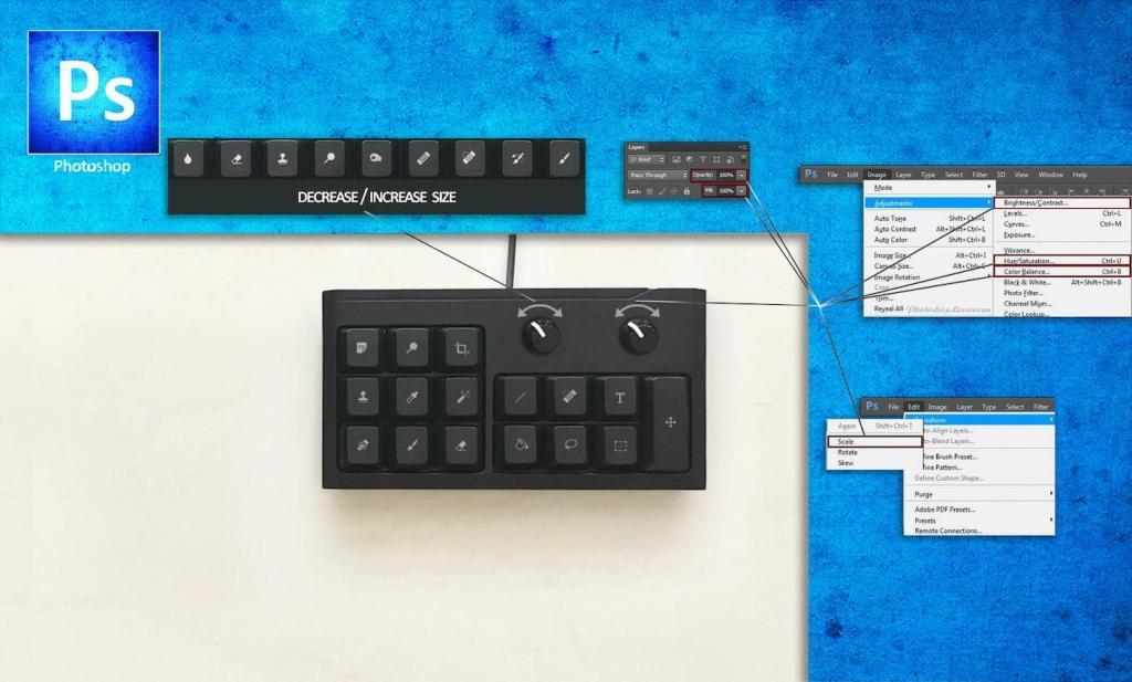 Un clavier Photoshop qui intègre les raccourcis de la barre d'outils.