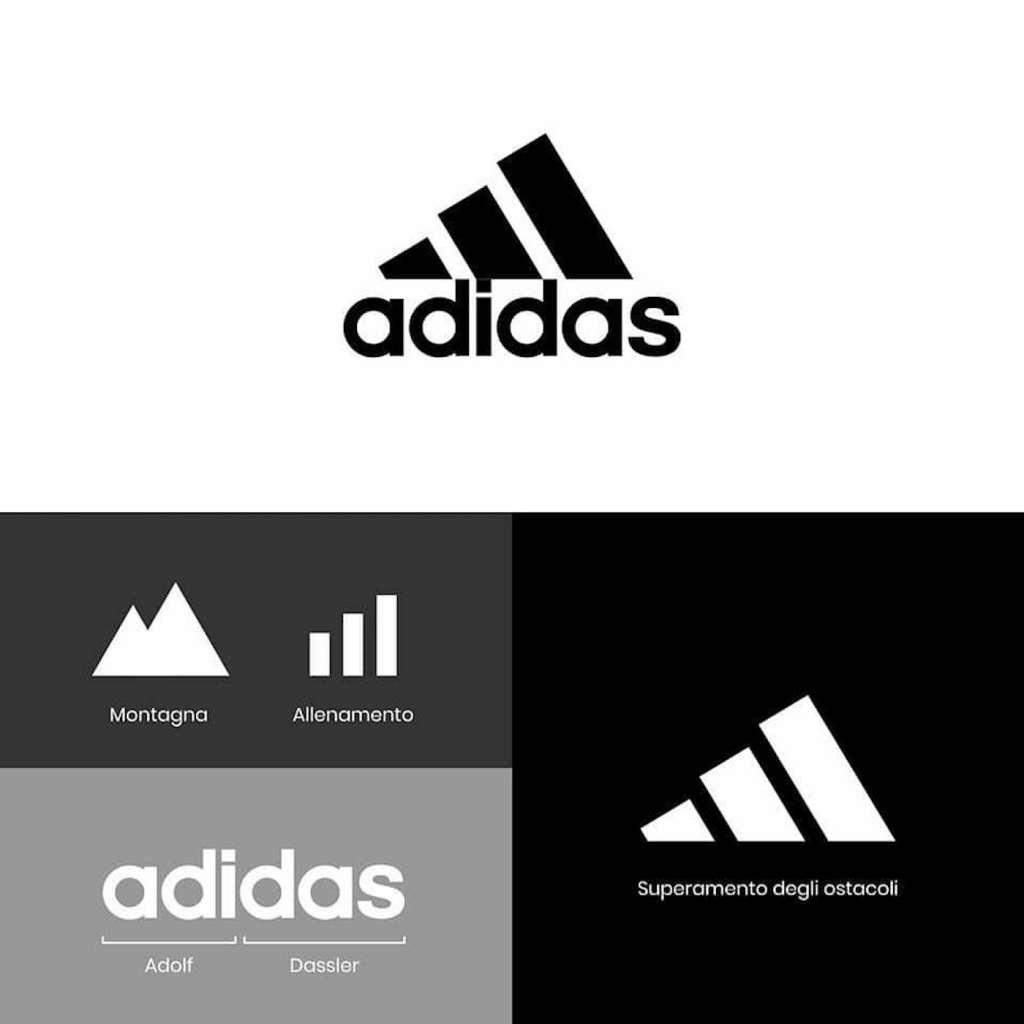 Origine du logo Adidas