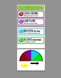 Voice O Meter sound control Classroom Management