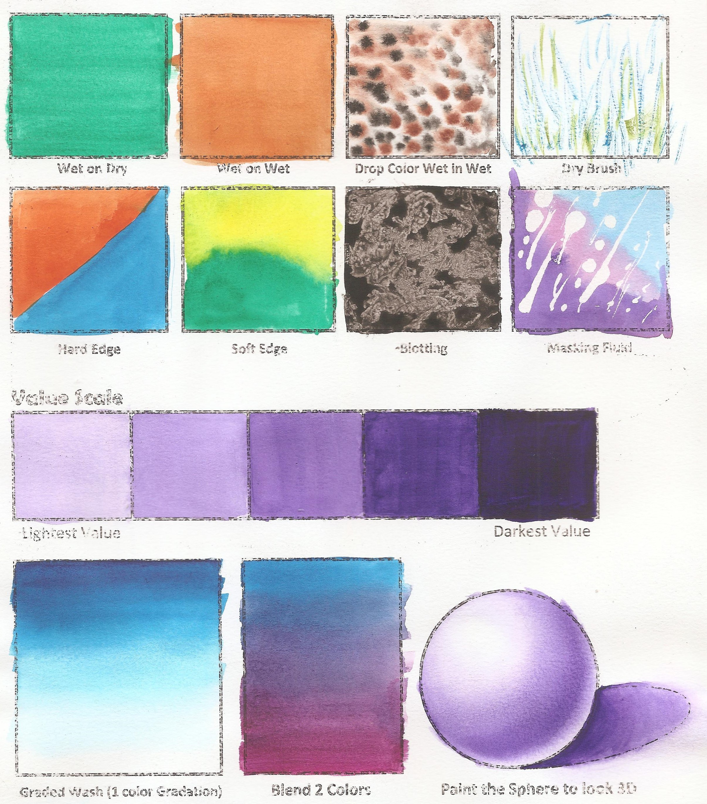 Basic watercolor painting techniques lesson plan for Set painting techniques