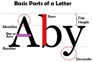 LetteringBasics Basic Parts of a Letter