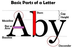 LetteringBasics Basic Parts of a Letter