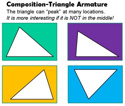 Triangle Composition art