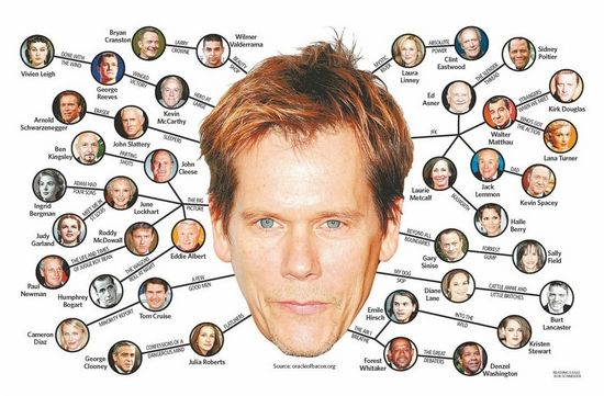kevin_bacon