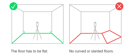 Check room conditions for accurate measurements