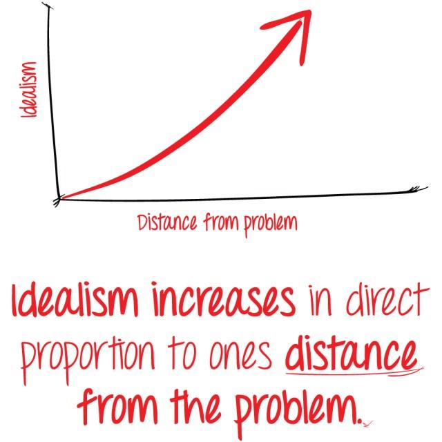 idealism quote