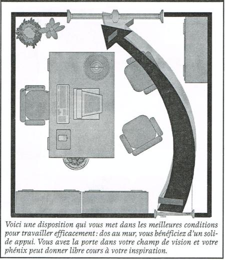 Plan Feng Shui de la circulation d'énergie dans une pièce