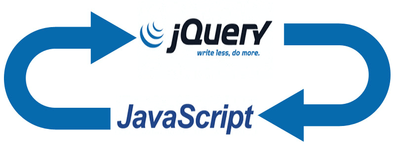 best jQuery and JavaScript tutorials