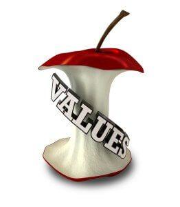 Apple Core Values