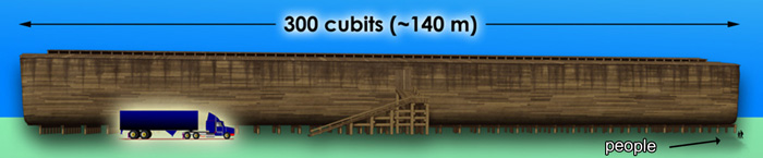 A depiction of Noah's Ark