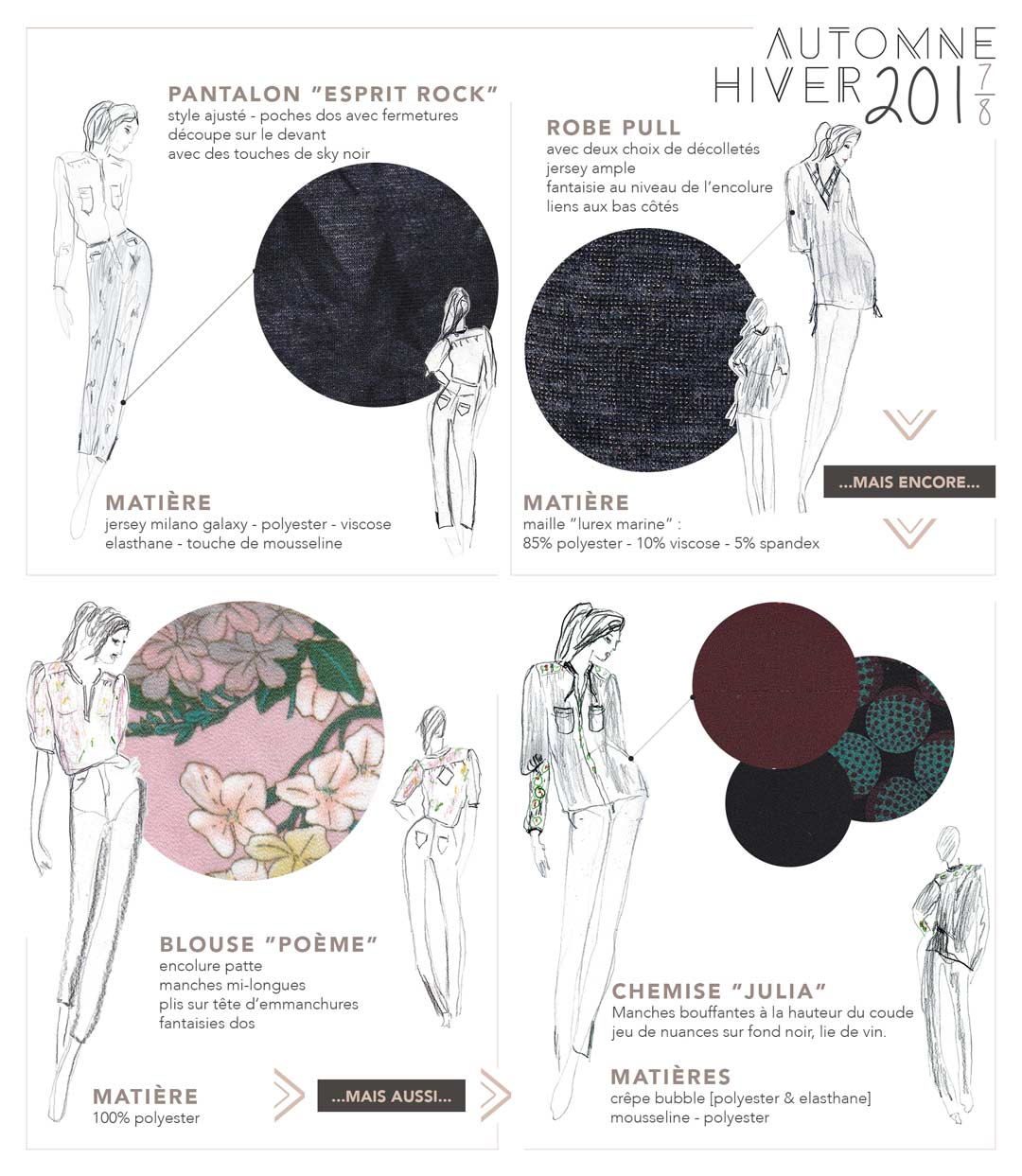 NATI - créations d'une rêveuse | Créatrice de mode | Annecy & Villaz | collection automne hiver 2018