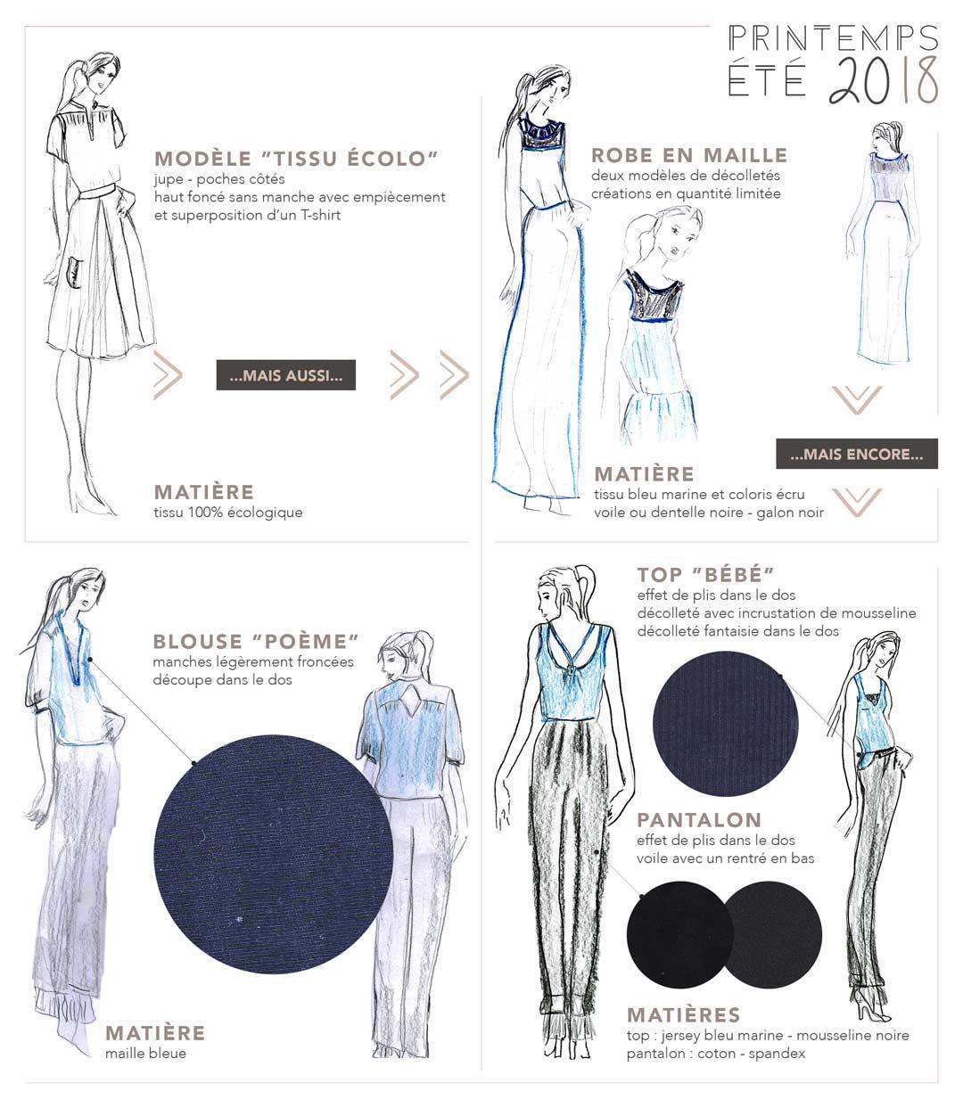 NATI - créations d'une rêveuse | Créatrice de mode | Annecy & Villaz | collection printemps été 2018