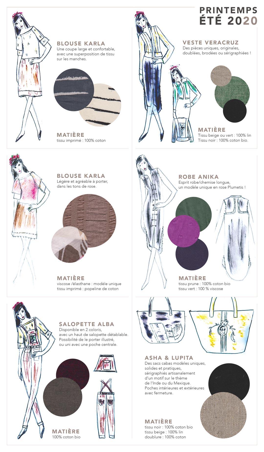 NATI - créations d'une rêveuse | Créatrice de mode | Annecy & Villaz | collection printemps été 2020