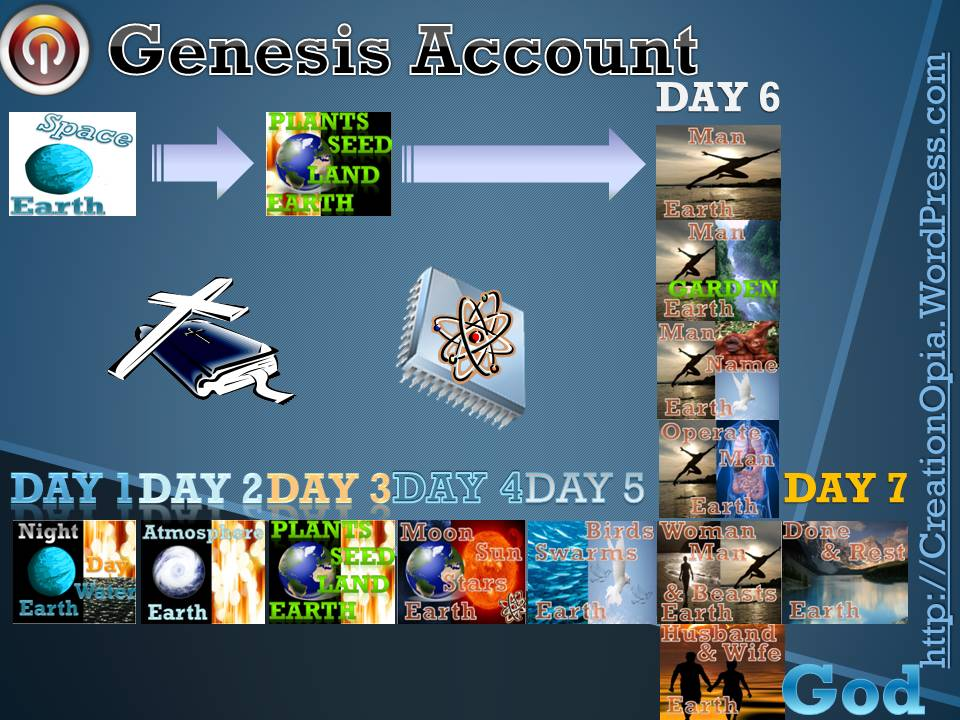 Bible Genesis Creation Account Universe Tools Paradigm & Comparison & Literal Creator Days (6/6)