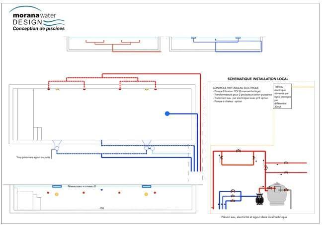 Schéma hydraulique piscine
