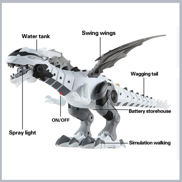 Fire Dragon Electronic Action Toy 5