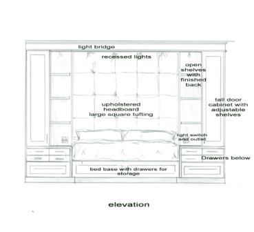 Bed Elevation