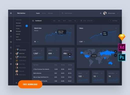 admin dashboard template free