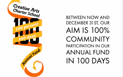 Annual Fund: 100% participation in 100 Days