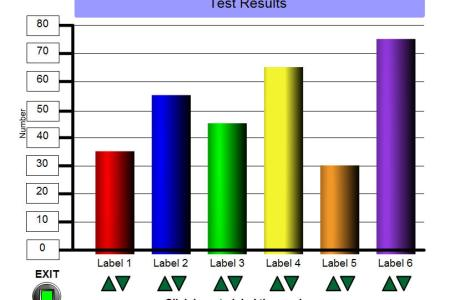 Bar graph maker free graph quadrant graph quadrant clustered stacked filled bar graph generator chartgo the online graph maker bar graph of popular destinations grade making a double bar graph introducing ccuart Images