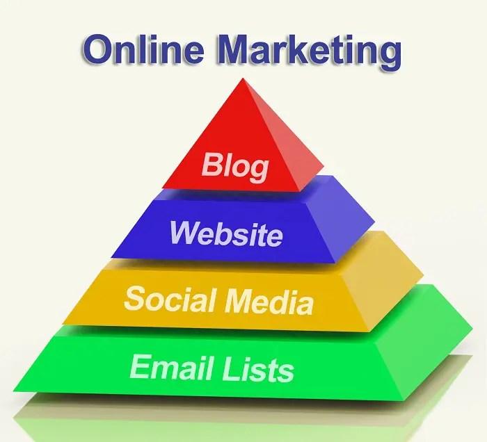 Website Email Marketing Setup