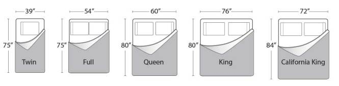 Mattress Size In A Small Room You May Need To Get Creative When It Comes Storage Options See Bed Types For More Information On What Consider