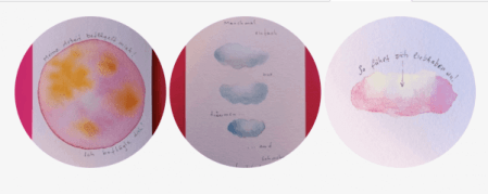 Man sieht drei Kreise, die Soulcards in Aquarelltechnik zeigen. Gemalt wurden sie von der Künstlerin Dodo Kresse