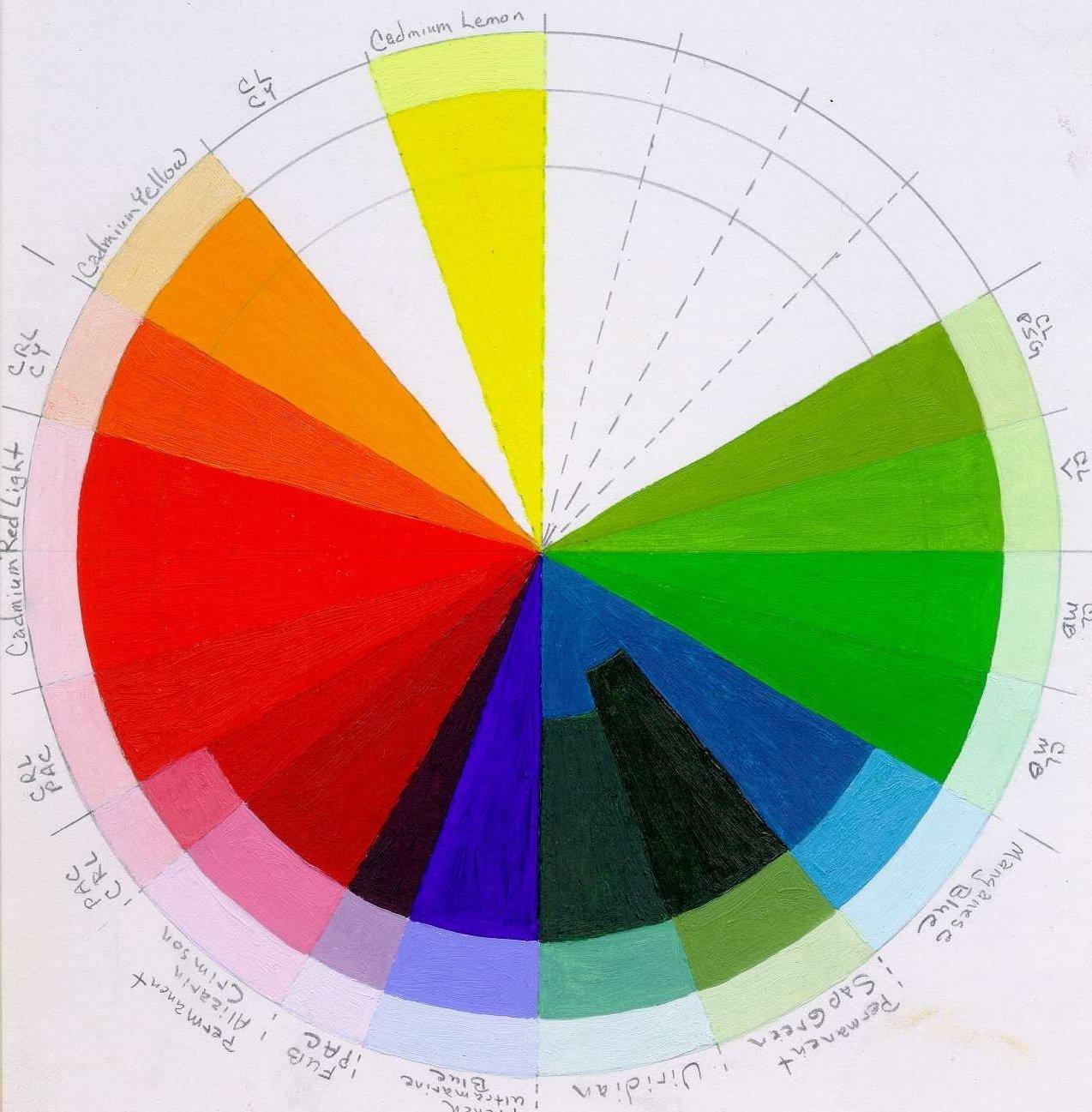 Color Wheel Four Nine Step Value Scale