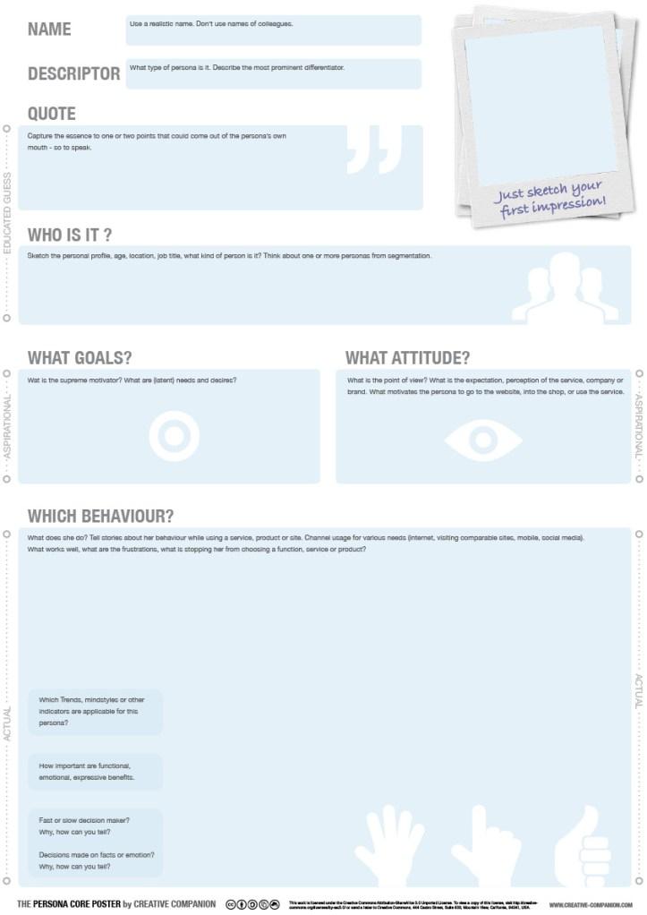 The Persona Core Poster A Service Design Tool A