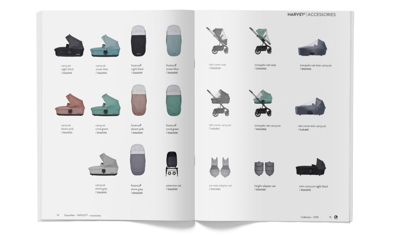 Easywalker catalogus inhoud