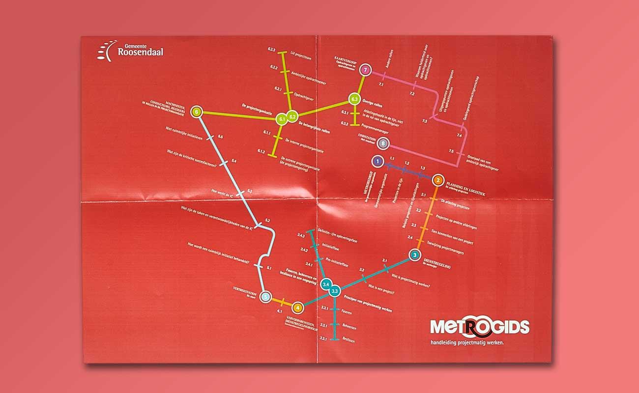 Metrogids Plattegrond