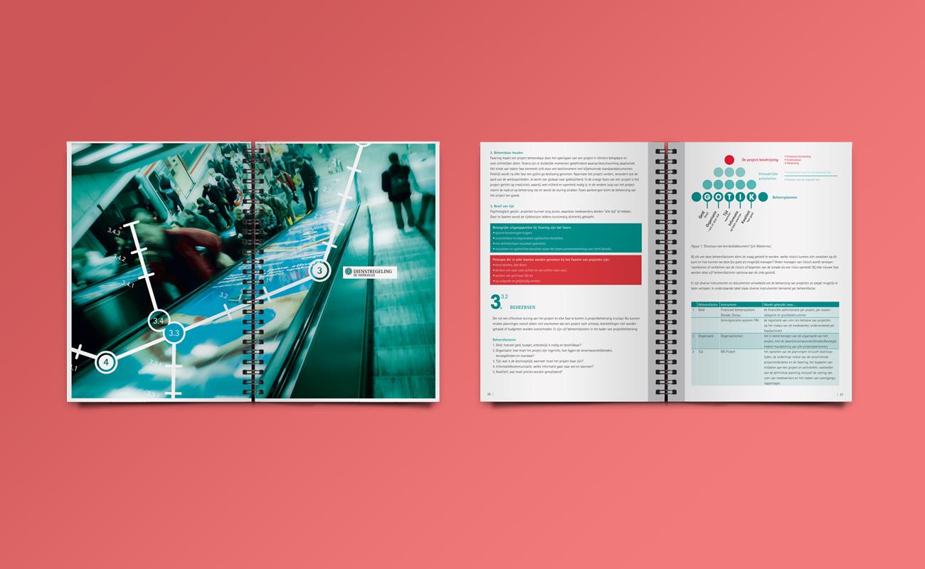 Metrogids Pagina 2
