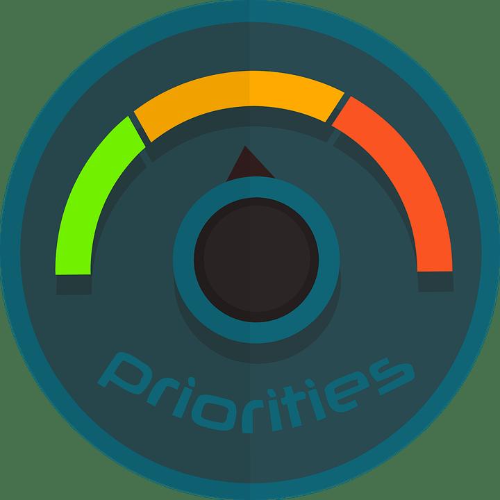 Measure - Set Priorities