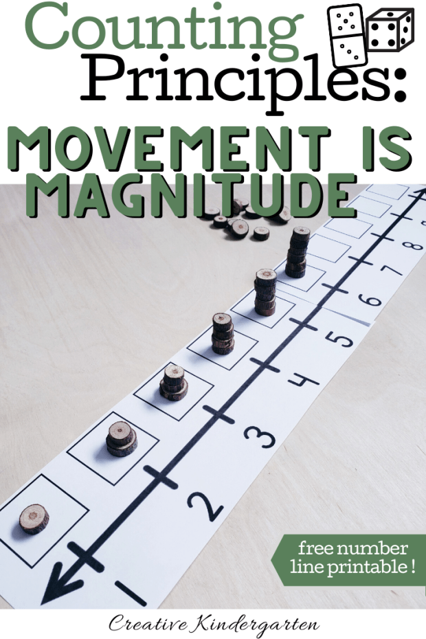 A review of Counting Principles for kindergarten number sense. Free movement-is-magnitude counting cards for your students to use to practice their number sense skills. FREEBIE included! #movementismagnitude #numbersense #creativekindergarten