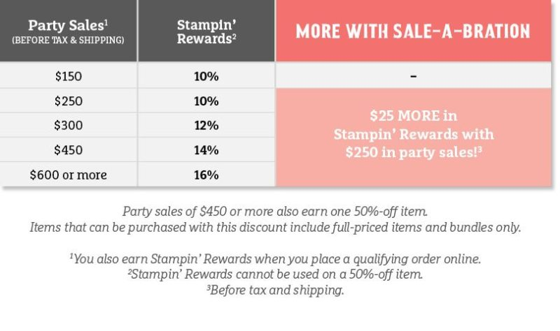 SAB 2017 with Wendy Lee, Stampin' Up!, #creativeleeyours, promotion, host rewards
