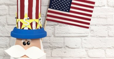 The cutest upcycled clay pot Uncle Sam Creatively Beth #creativelybeth #unclesam #upcycled #recycled #craft #patriotic